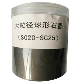 Natural spherical graphite